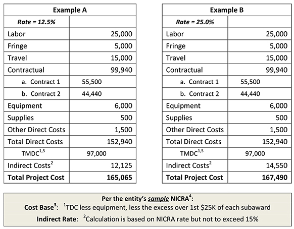 Indirect Cost Policy 2014 Final-2.jpg
